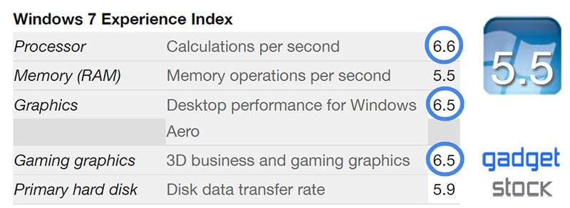امتیاز ویندوز 7 به سخت افزار لپ تاپ hp8540p